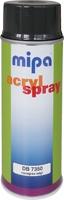 Acryl Spray Landmaschinen Farbtöne, MIPA