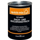 Bitumen Isolieranstrich BIA, Quick Mix