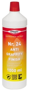 Anti Graffity Finish, geiger